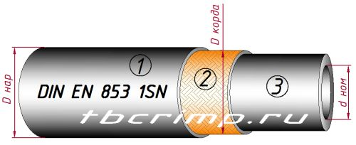 Шланг высокого давления DIN EN853 1SN SAE100R1AT DIN20022 одна оплетка