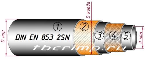 Шланг высокого давления DIN EN853 2SN SAE100R2AT DIN20022 две оплетки