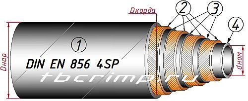 Шланг высокого давления DIN EN856 4SP ISO3862-1 4SP DIN20023 ГОСТ 25452-90 четыре навивки