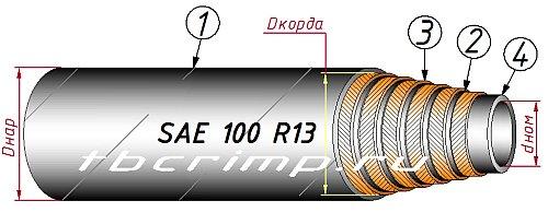 Шланг высокого давления DIN EN 856 R13, SAE 100 R13, ISO 3862-1 R13 навивка и 4 и 6 слоев превышает ГОСТ 25452-90